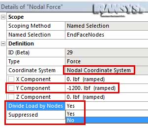Nodal Boundary Conditions 8