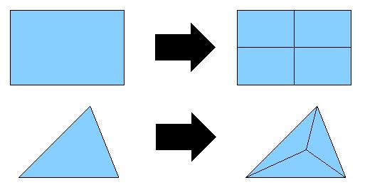 تطبیق شبکه (Mesh Adaption)