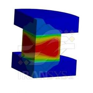 افزایش درجه حرارت ماده ویسکوالاستیک در اثر بارگذاری سیکلیک