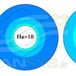 بررسی جریان نانوسیال بین دو استوانه هممرکز و طویل تحت میدان مغناطیسی خارجی