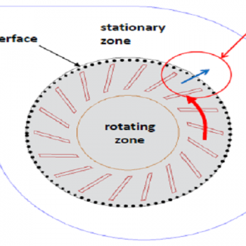 دلیل اصلی برای استفاده از قاب مرجع متحرک این است که یک مساله ناپایا در یک قاب ساکن به یک مساله پایا نسبت به قاب متحرک تبدیل شود.