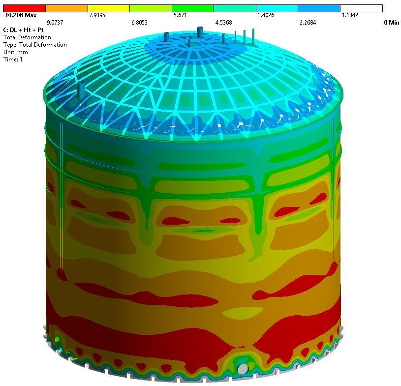 شبیهسازی و تحلیل مخزن ذخیره 1300-TK-001 میدان نفتی